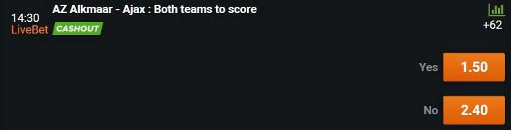 both teams score wedstrategie