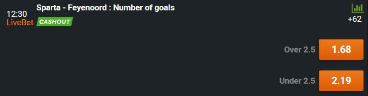 goal opties