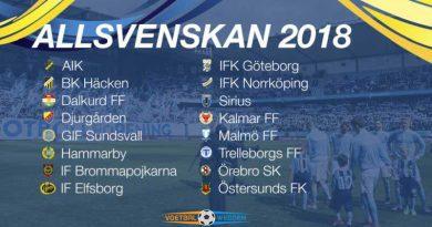 wedden op de Allsvenskan 2018
