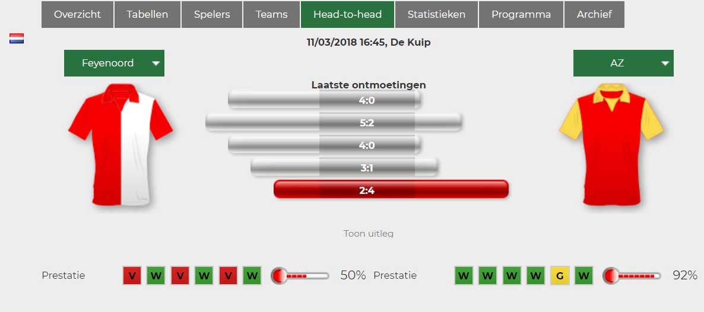 Feyenoord-AZ