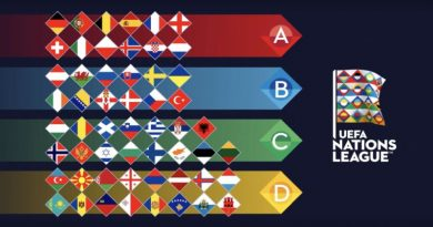 Wedden op Nations League UEFA
