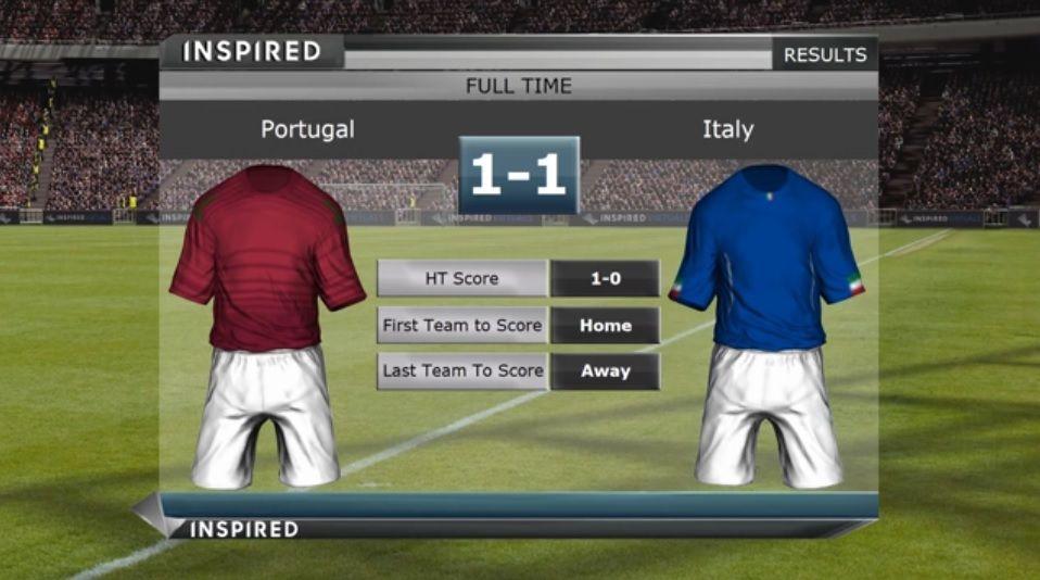 Virtual Sports eindscore