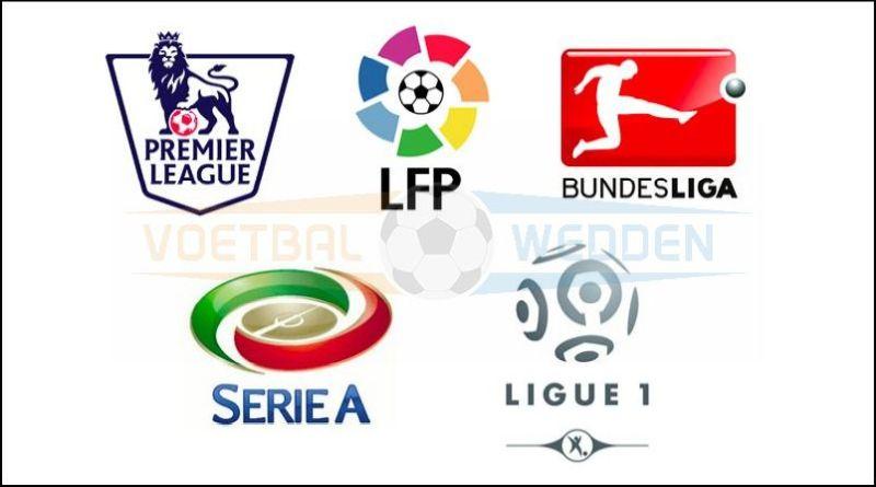 Beste voetbalcompetities Europa