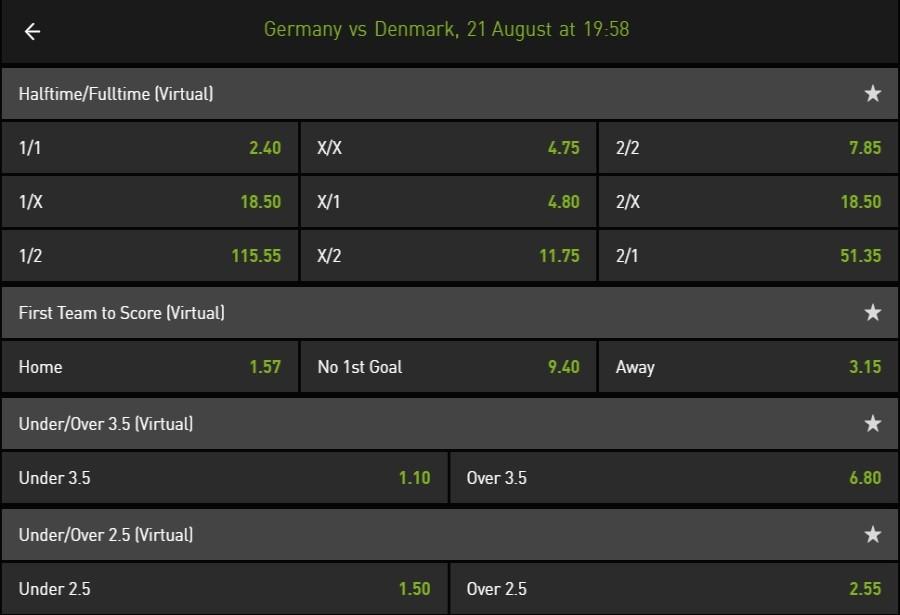 odds wedden op virtueel voetbal